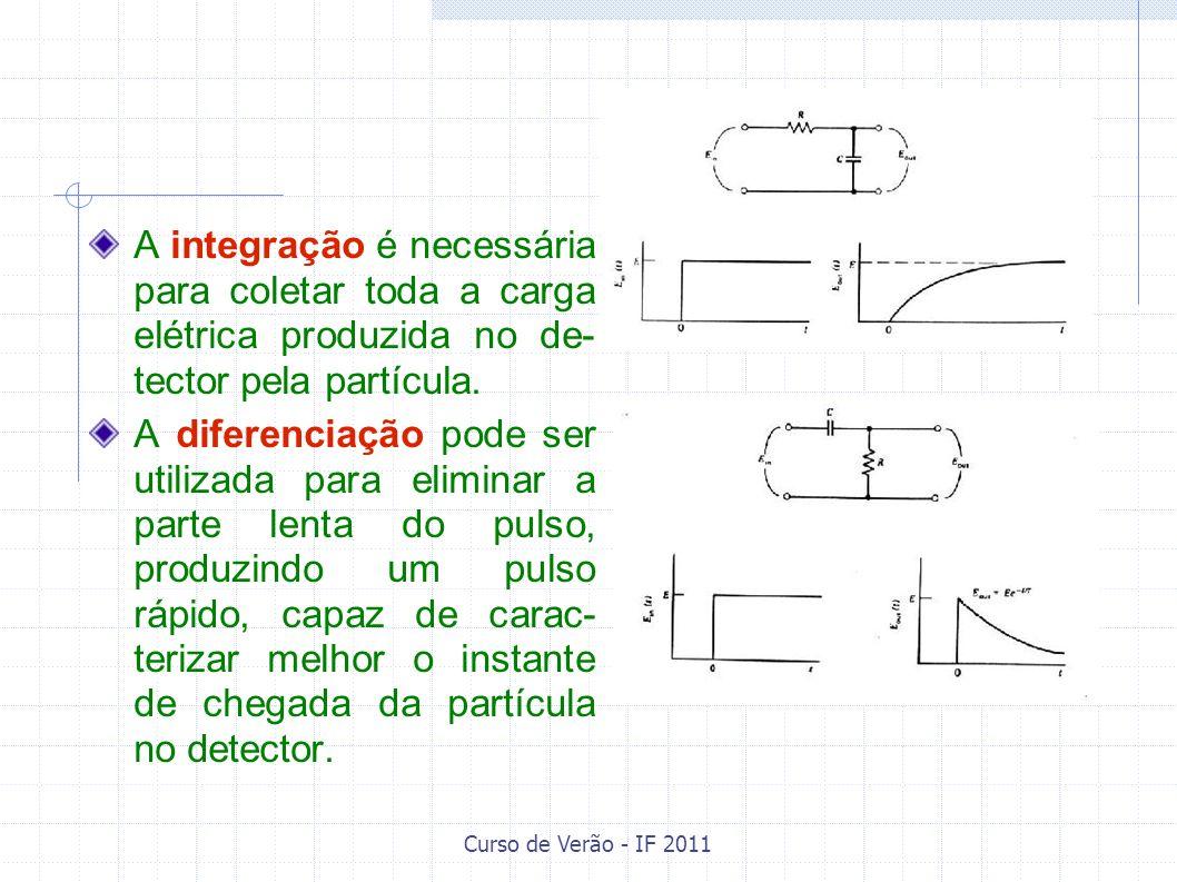A integração é necessária para coletar toda a carga elétrica produzida no de-tector pela partícula.