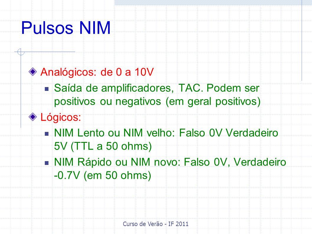 Pulsos NIM Analógicos: de 0 a 10V