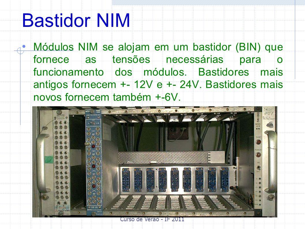 Bastidor NIM