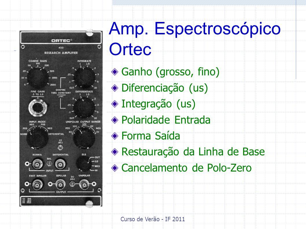 Amp. Espectroscópico Ortec