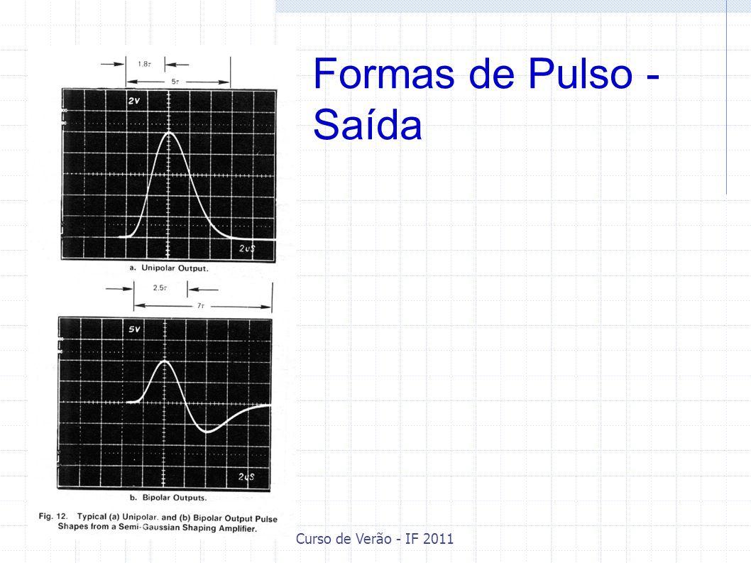 Formas de Pulso - Saída Curso de Verão - IF 2011