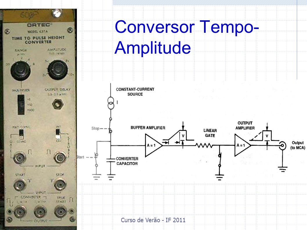 Conversor Tempo-Amplitude