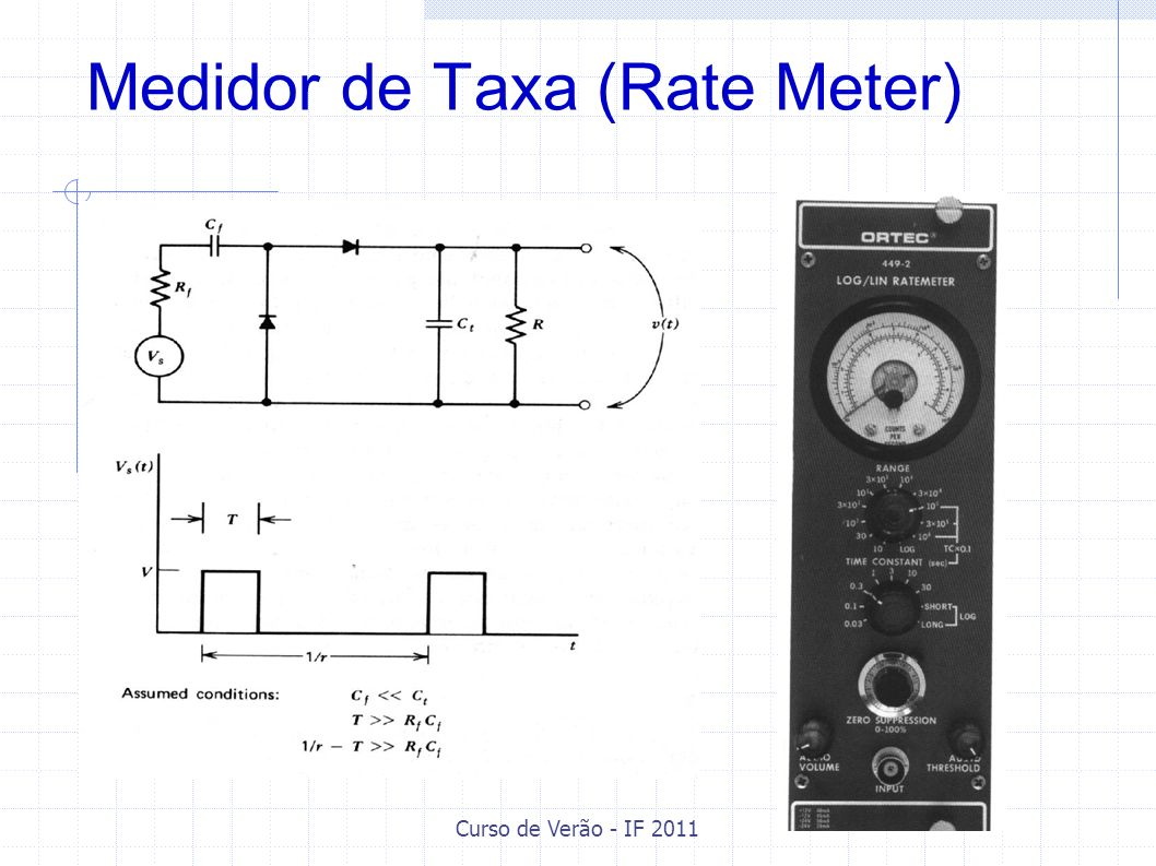 Medidor de Taxa (Rate Meter)