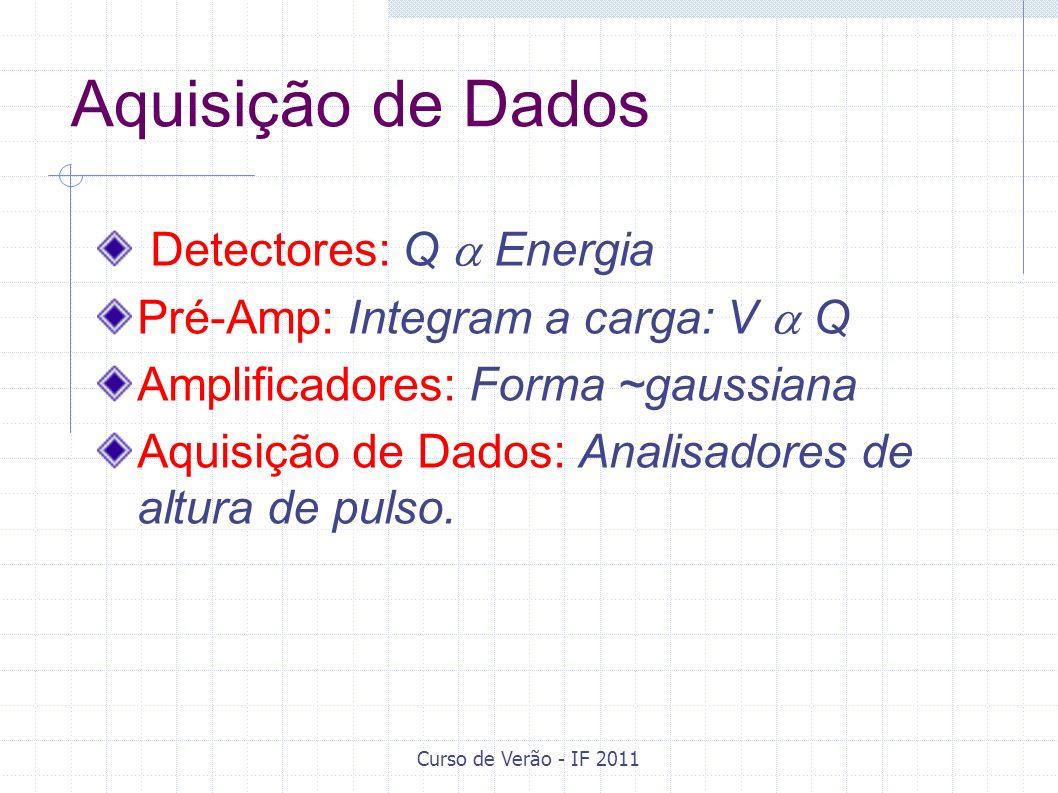 Aquisição de Dados Detectores: Q a Energia