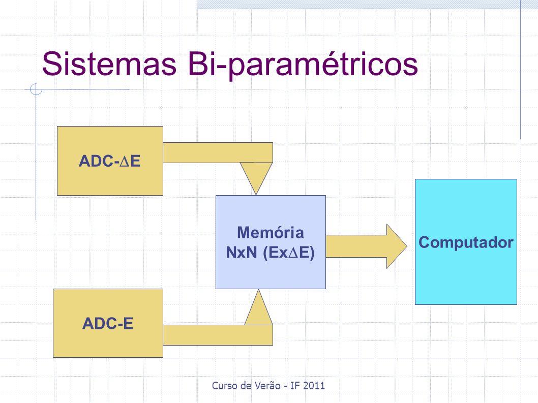 Sistemas Bi-paramétricos