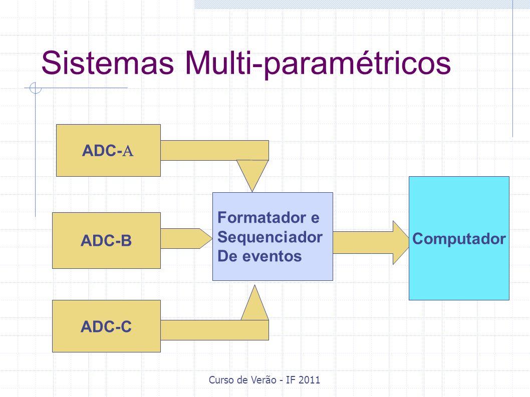 Sistemas Multi-paramétricos
