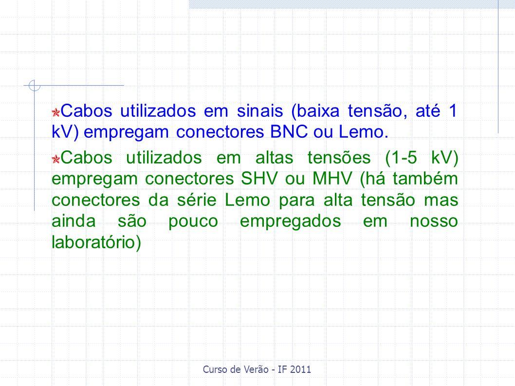 Cabos utilizados em sinais (baixa tensão, até 1 kV) empregam conectores BNC ou Lemo.