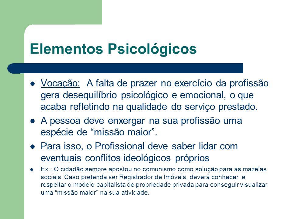 Elementos Psicológicos