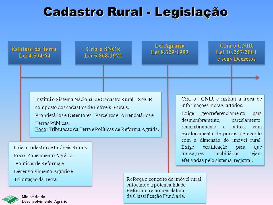 Cadastro Rural - Legislação