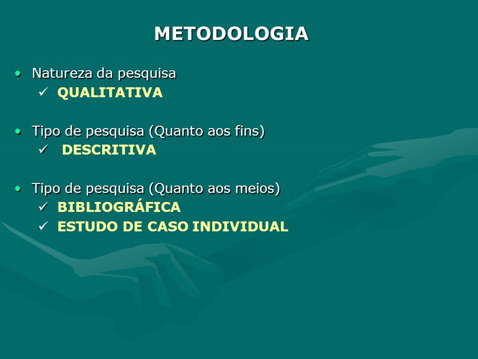 METODOLOGIA Natureza da pesquisa QUALITATIVA