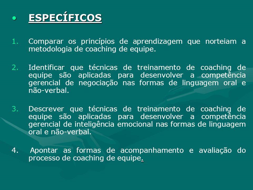 ESPECÍFICOS Comparar os princípios de aprendizagem que norteiam a metodologia de coaching de equipe.