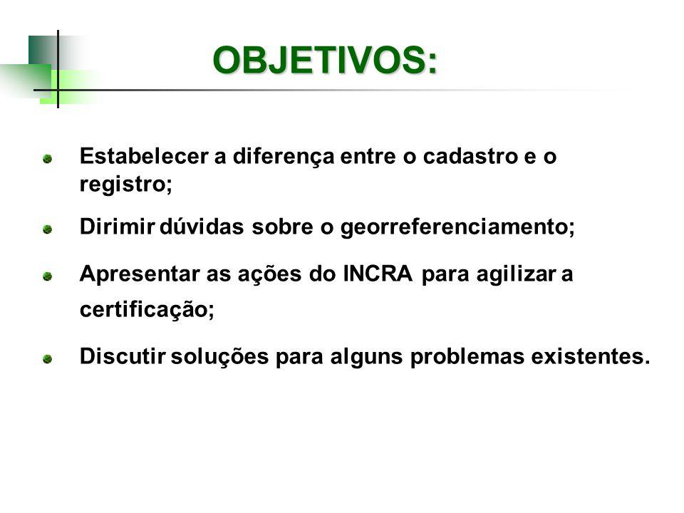 OBJETIVOS: Estabelecer a diferença entre o cadastro e o registro;