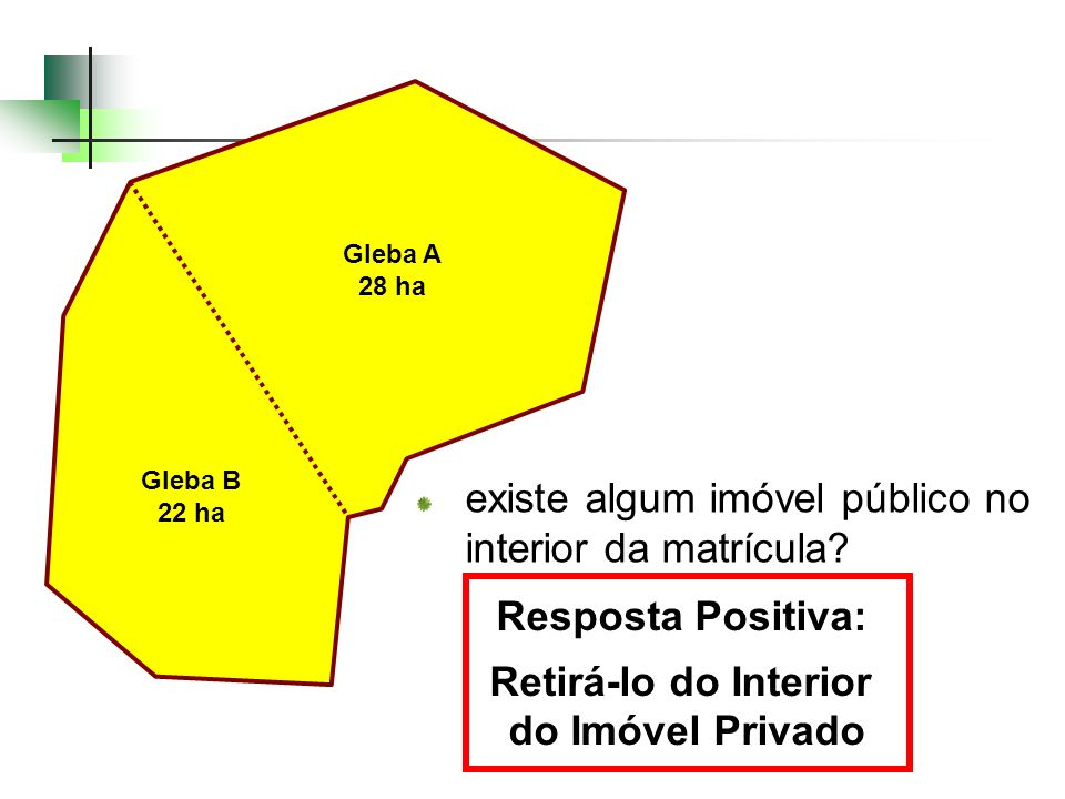 Retirá-lo do Interior do Imóvel Privado