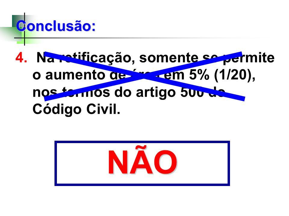 Conclusão: 4. Na retificação, somente se permite o aumento de área em 5% (1/20), nos termos do artigo 500 do Código Civil.