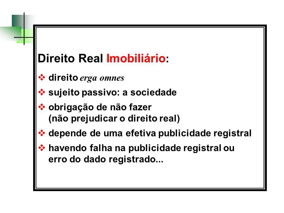 Direito Real Imobiliário: