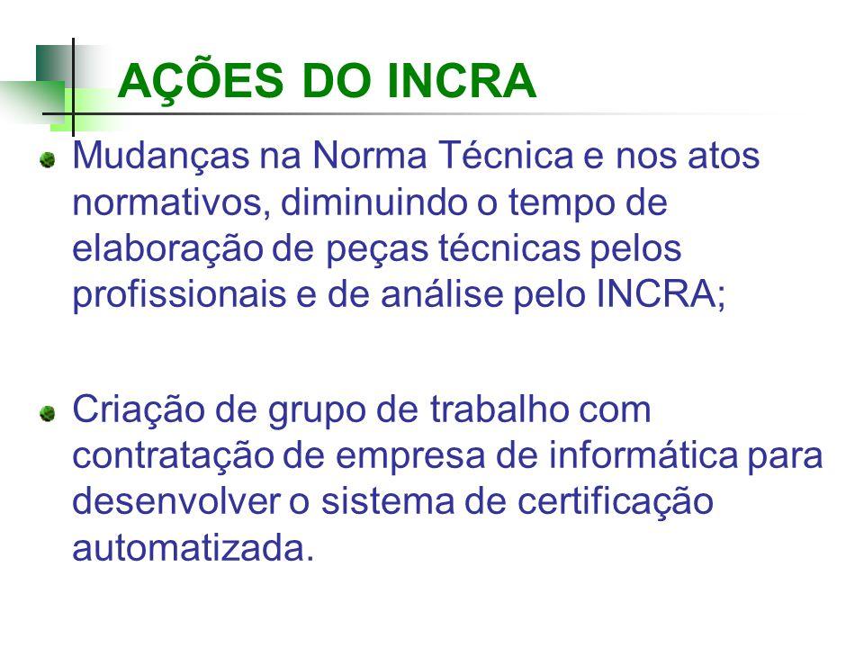 AÇÕES DO INCRA