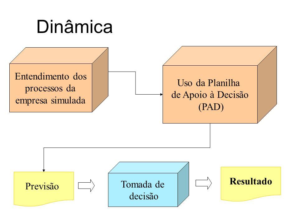 Dinâmica Entendimento dos Uso da Planilha processos da