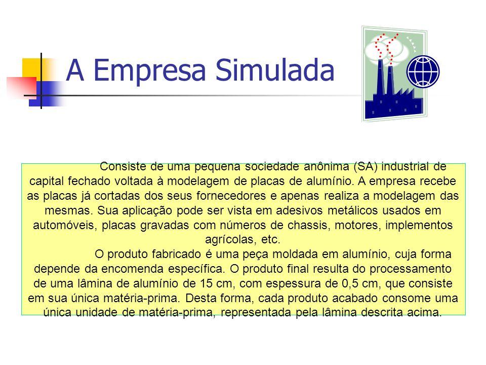 A Empresa Simulada