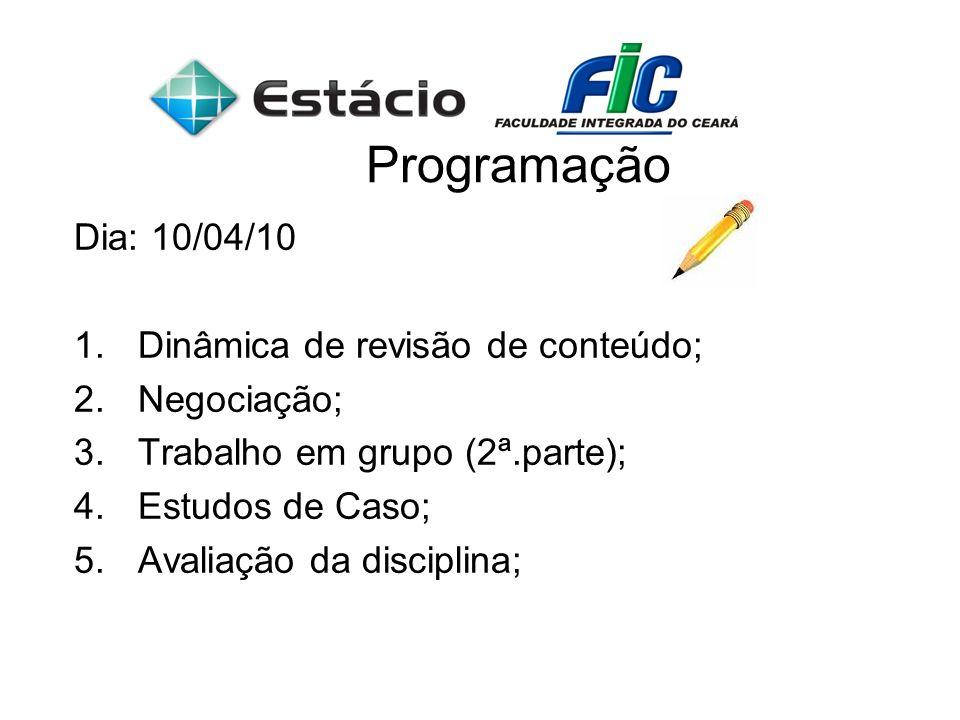 Programação Dia: 10/04/10 Dinâmica de revisão de conteúdo; Negociação;