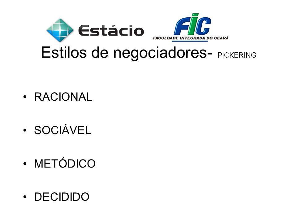 Estilos de negociadores- PICKERING