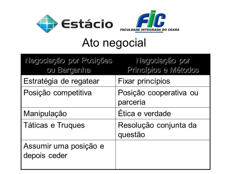 Ato negocial Negociação por Posições ou Barganha
