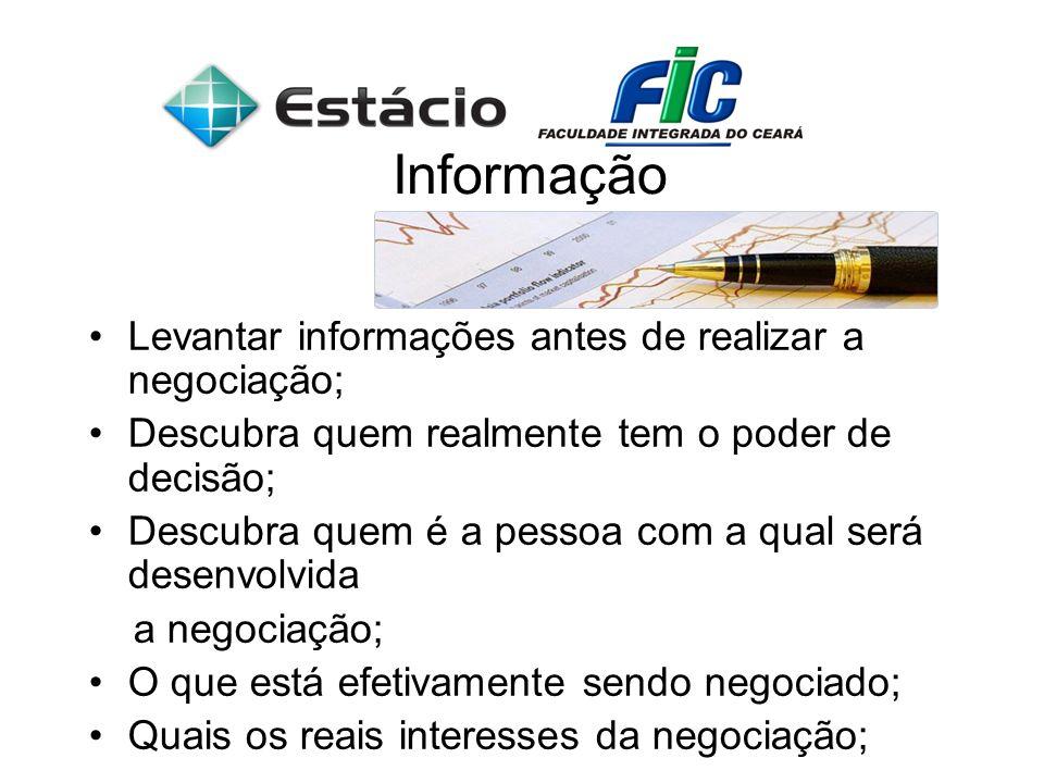 Informação Levantar informações antes de realizar a negociação;