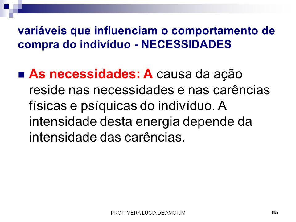 PROF: VERA LUCIA DE AMORIM