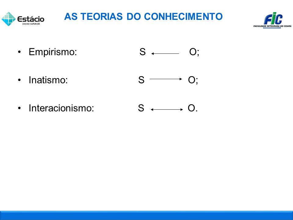 AS TEORIAS DO CONHECIMENTO