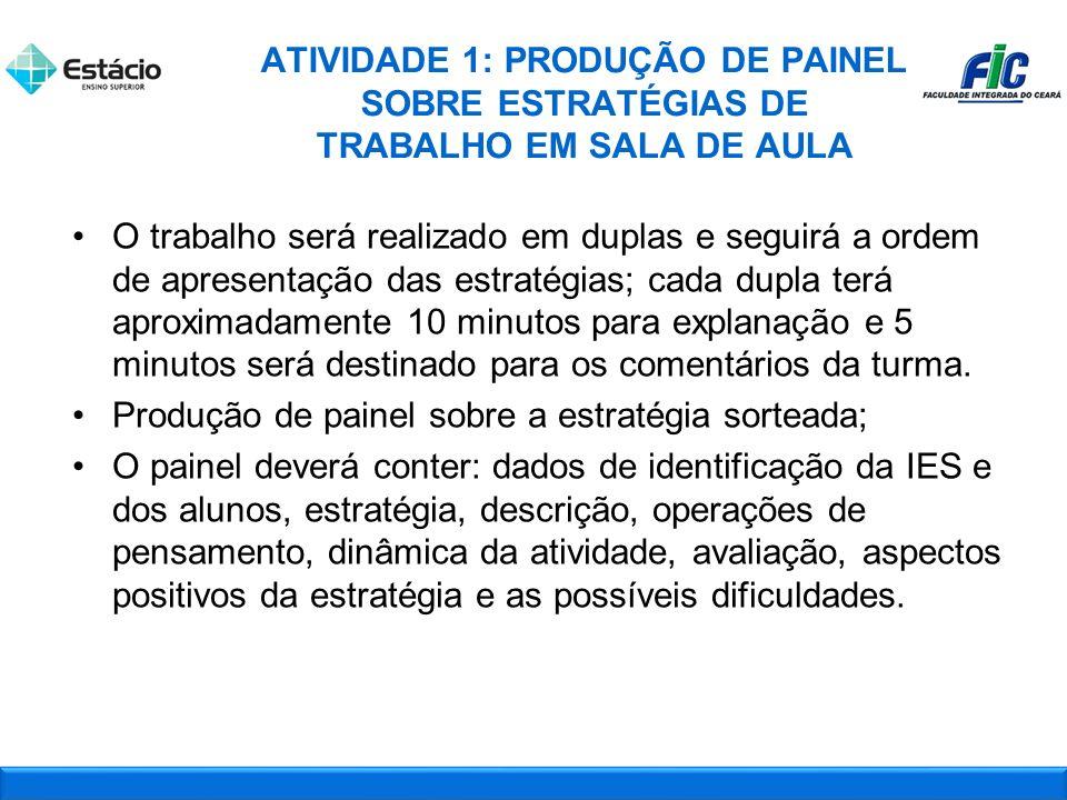 ATIVIDADE 1: PRODUÇÃO DE PAINEL SOBRE ESTRATÉGIAS DE TRABALHO EM SALA DE AULA
