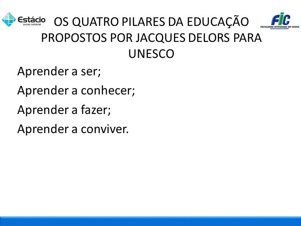 OS QUATRO PILARES DA EDUCAÇÃO PROPOSTOS POR JACQUES DELORS PARA UNESCO