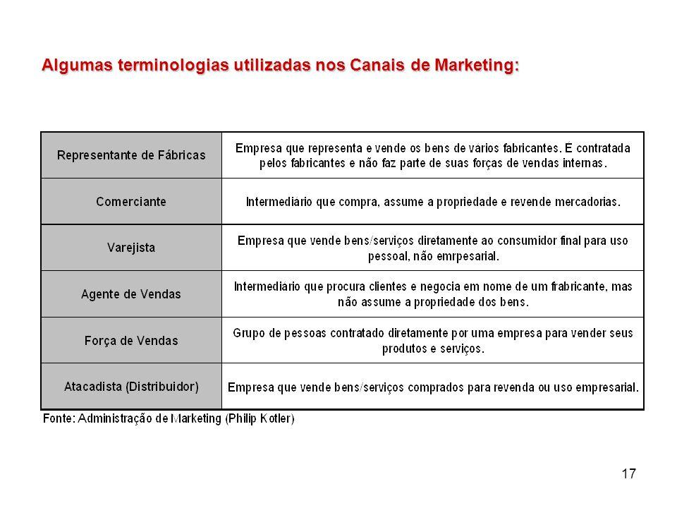 Algumas terminologias utilizadas nos Canais de Marketing:
