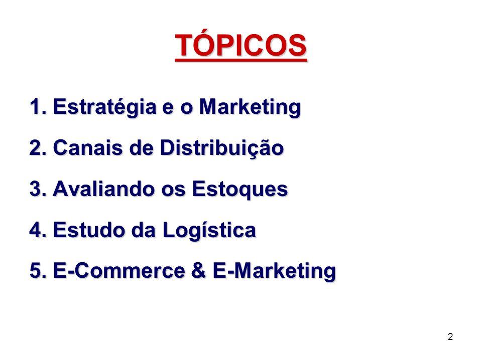 TÓPICOS 1. Estratégia e o Marketing 2. Canais de Distribuição