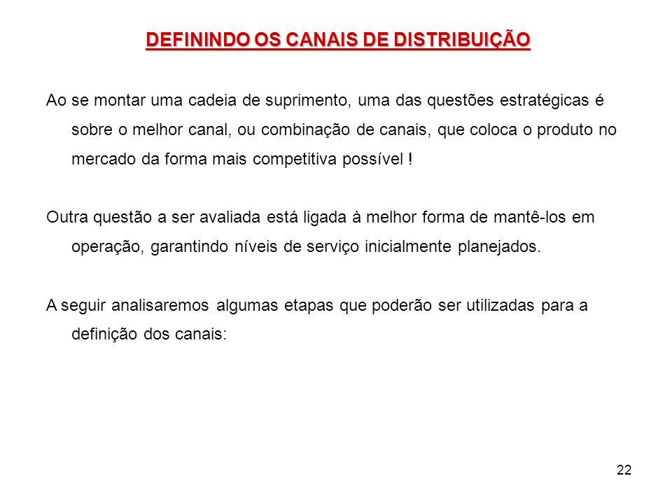 DEFININDO OS CANAIS DE DISTRIBUIÇÃO