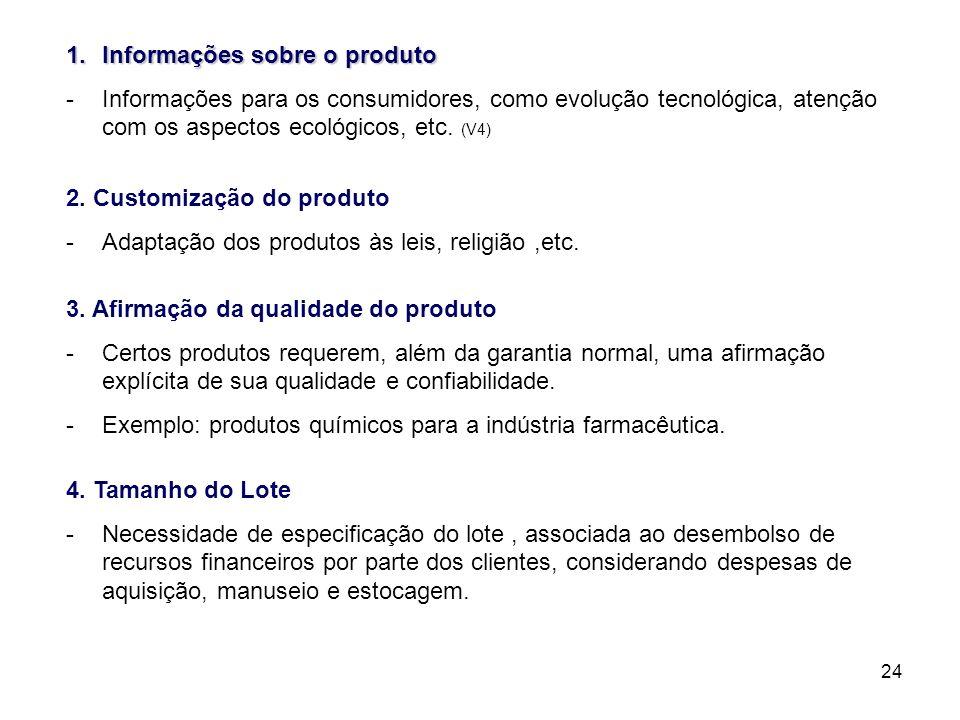 Informações sobre o produto