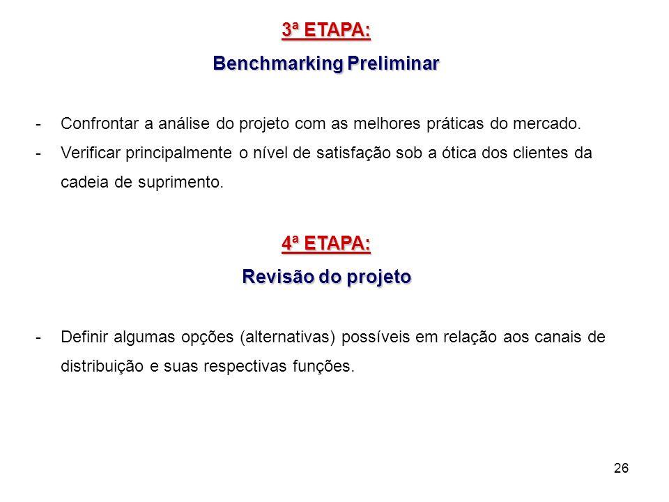 Benchmarking Preliminar