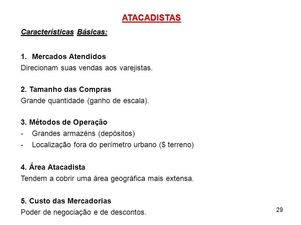 ATACADISTAS Características Básicas: Mercados Atendidos