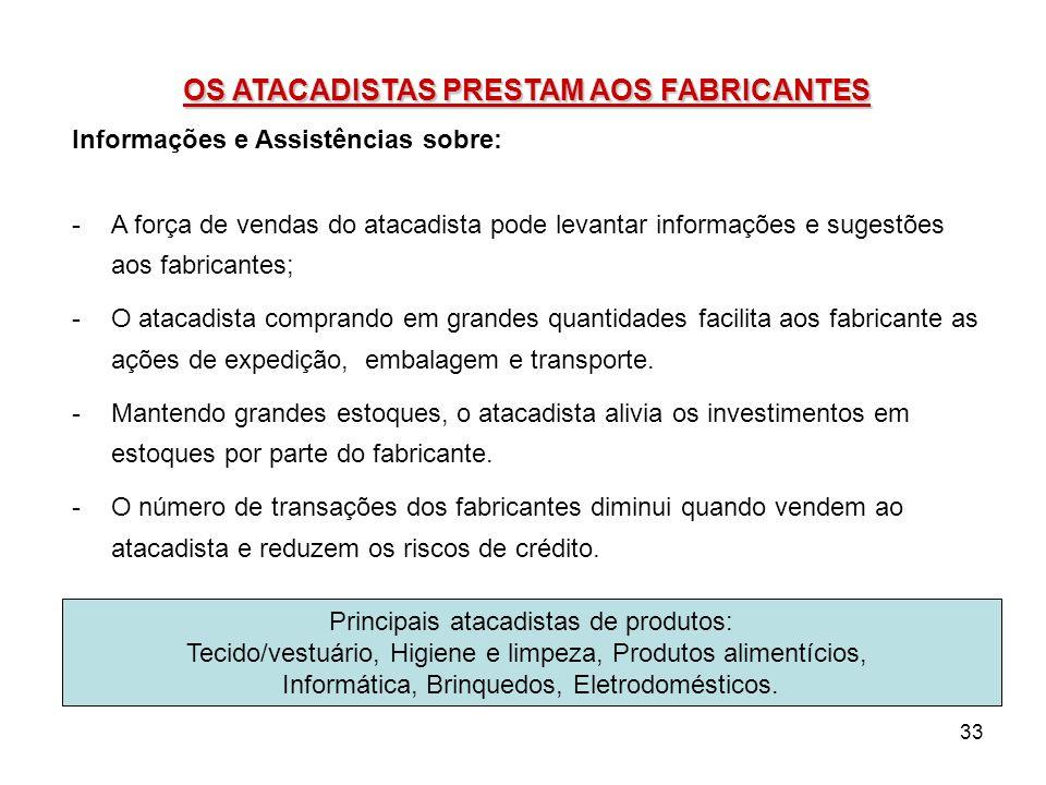 OS ATACADISTAS PRESTAM AOS FABRICANTES