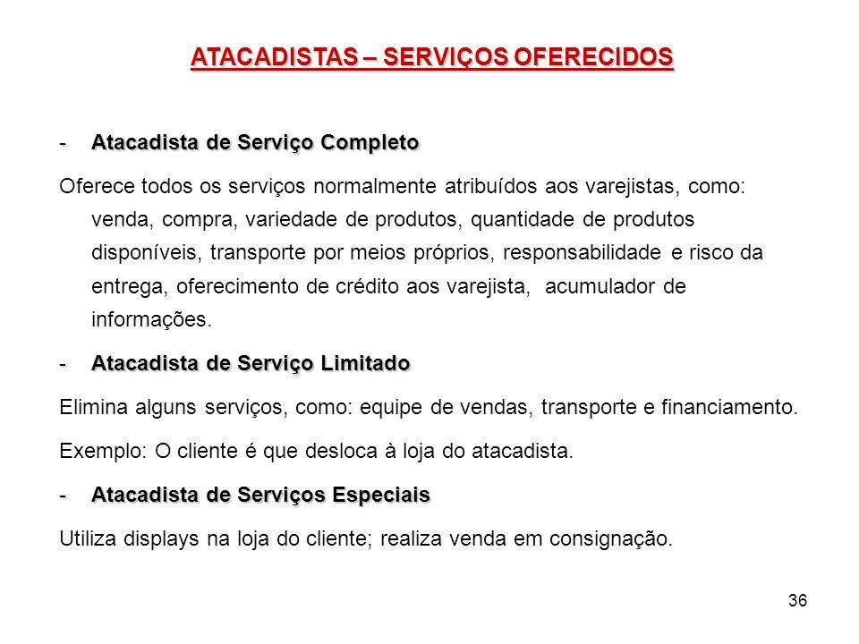 ATACADISTAS – SERVIÇOS OFERECIDOS