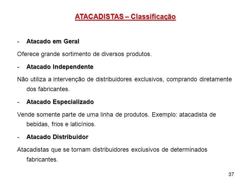 ATACADISTAS – Classificação