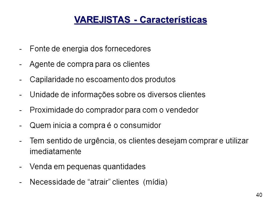 VAREJISTAS - Características
