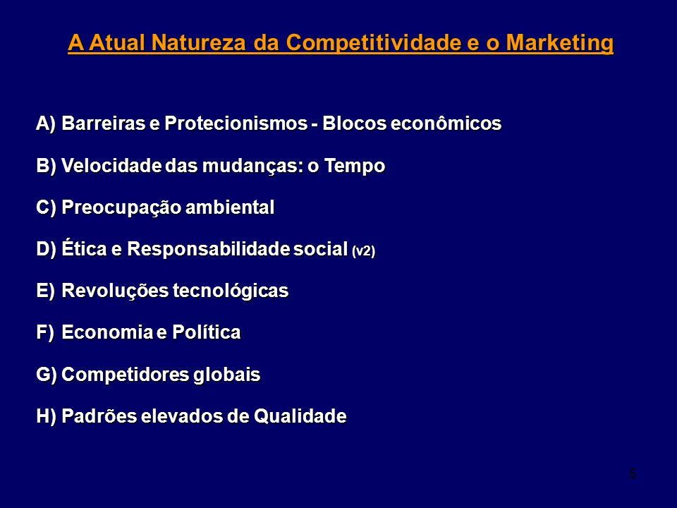 A Atual Natureza da Competitividade e o Marketing