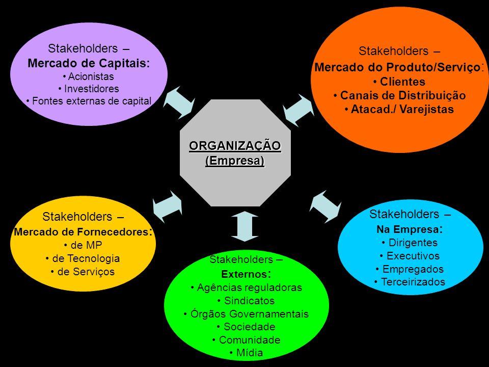 Canais de Distribuição Mercado de Fornecedores:
