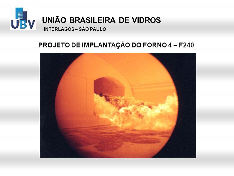 UNIÃO BRASILEIRA DE VIDROS