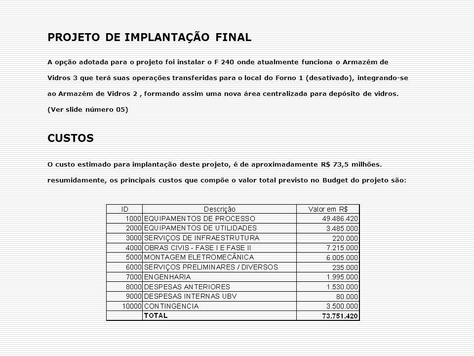 PROJETO DE IMPLANTAÇÃO FINAL