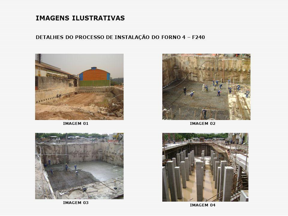 IMAGENS ILUSTRATIVAS DETALHES DO PROCESSO DE INSTALAÇÃO DO FORNO 4 – F240. IMAGEM 01. IMAGEM 02. IMAGEM 03.