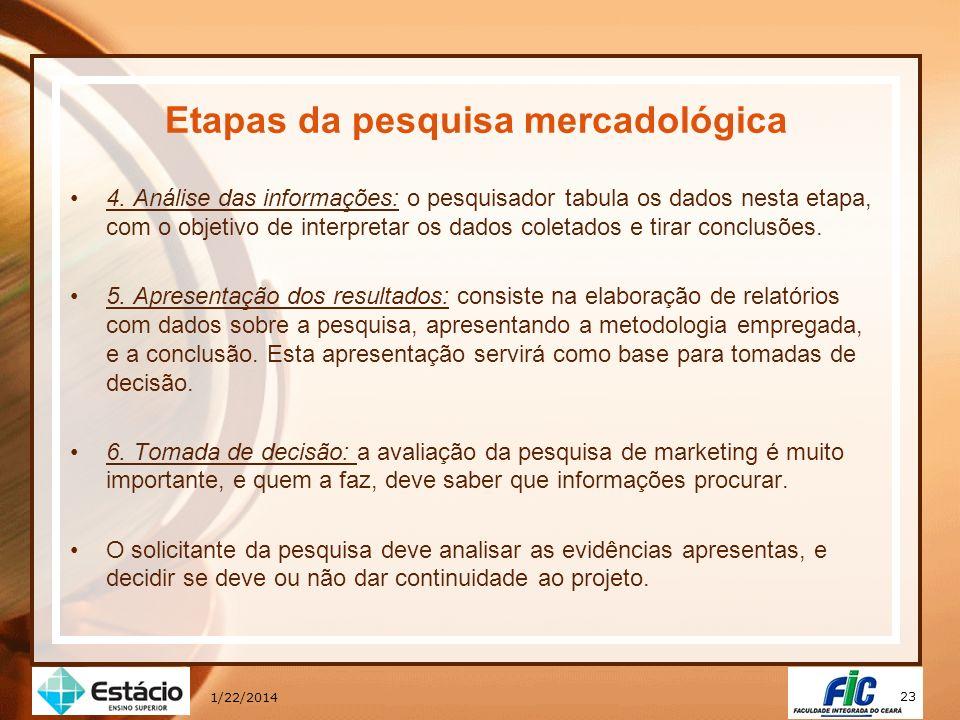 Etapas da pesquisa mercadológica