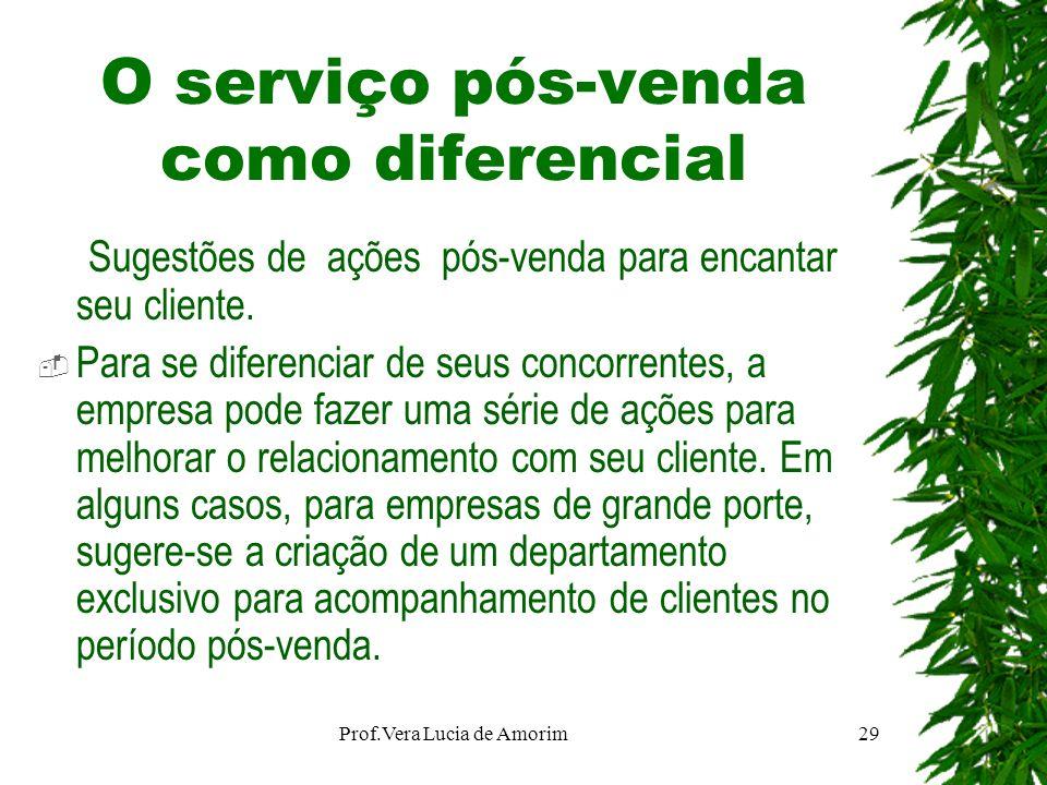 O serviço pós-venda como diferencial