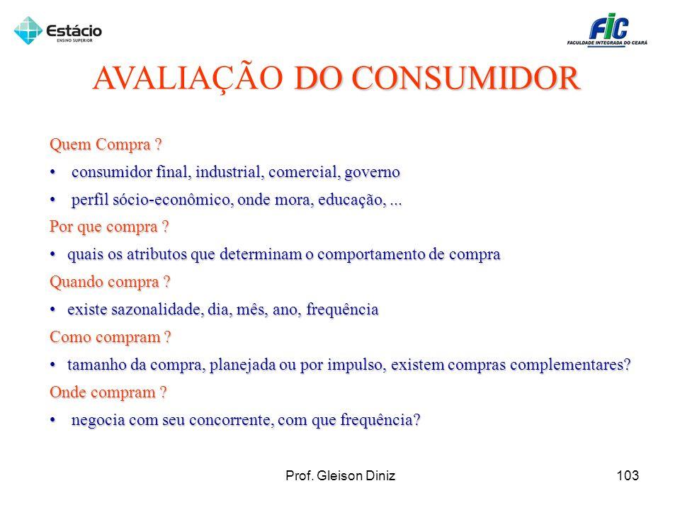 AVALIAÇÃO DO CONSUMIDOR