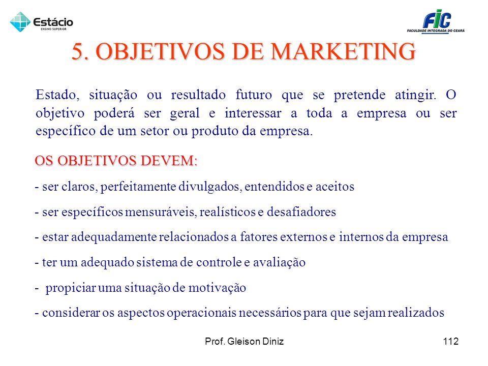 5. OBJETIVOS DE MARKETING