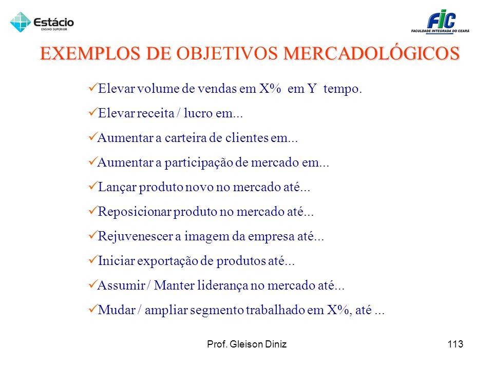 EXEMPLOS DE OBJETIVOS MERCADOLÓGICOS